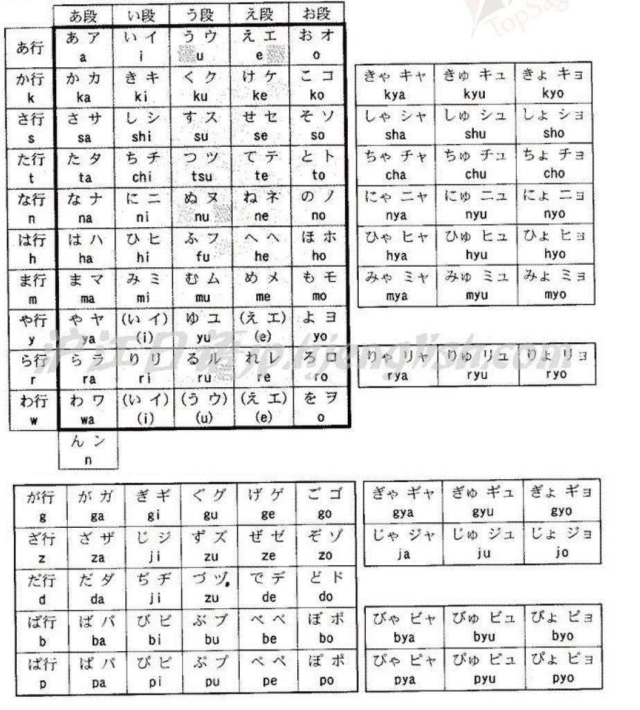 255 likewise Printable Monthly Planner as well 161 additionally 16025 Jak Umeblowac Waski I Dlugi Salon besides Rainbow Unicorn. on 78