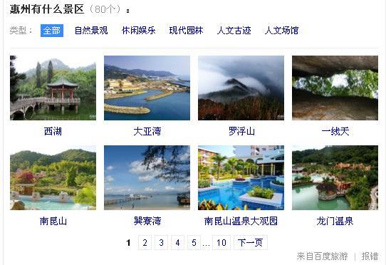 惠州白鹭湖温泉度假区