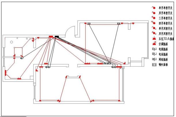 家庭装修电线布线图图片