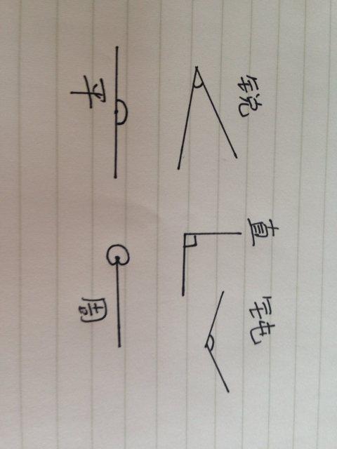 画一个向右的直角