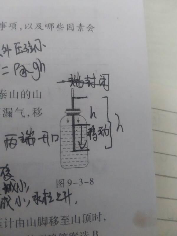 这个题目的自制气压计的玻璃管是上端开口还是下端?图片