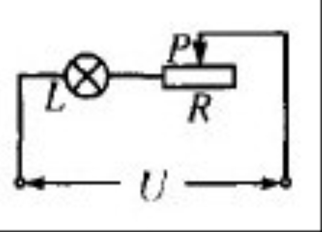 电源电压U 18V,小灯泡L的额定电压为9V 当滑动变阻器的滑...