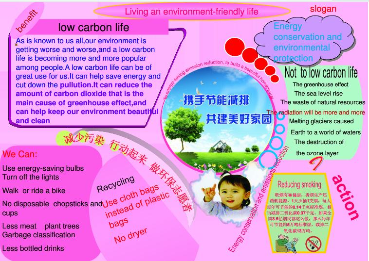 写一份英语环保宣传海报图片