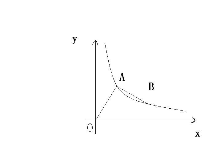 如何�9b�9n���y�n�K_点a(m,n)在第一象限内,ab垂直于oa,且ab=oa,反比例函数y=k/x的图像