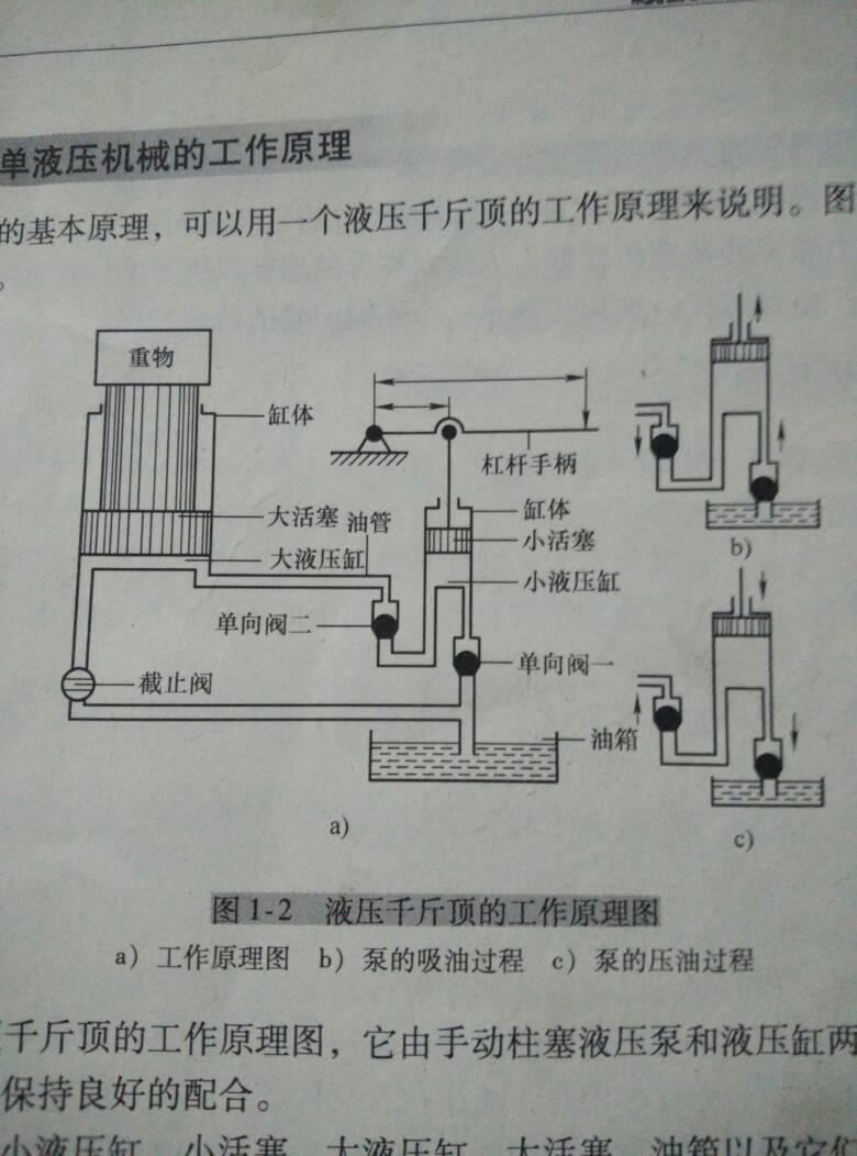 这是液压千斤顶的原理图,我就想知道为什么我们压杠杆图片