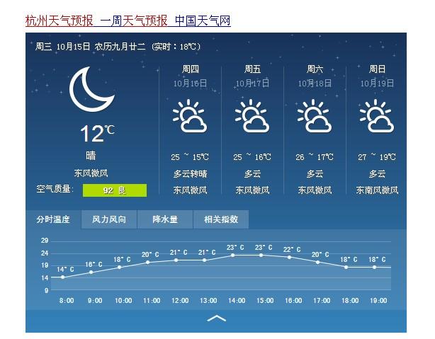 天预报_杭州最近几天来天气预报