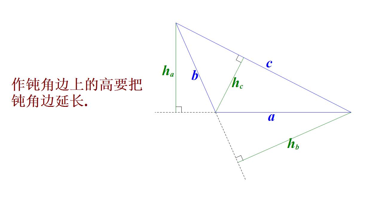 钝角三角形高怎么算图片