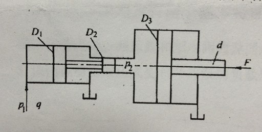 液压缸计算_百度知道图片