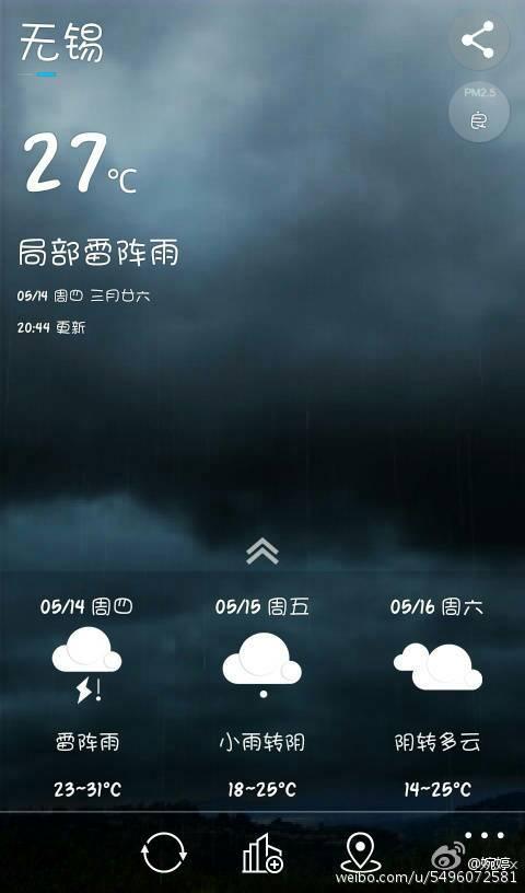 无锡天气预报一周+
