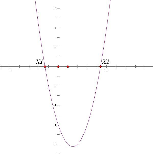 二次函数近似值怎么求