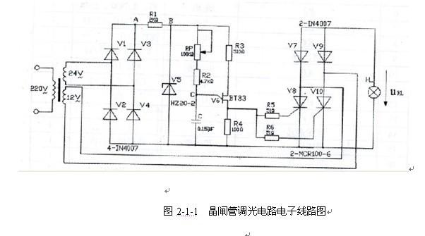 晶闸管调光电路,延时电路,稳压电路以及正负稳压电子线路的原理图片