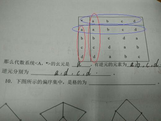 零元幺元和逆元
