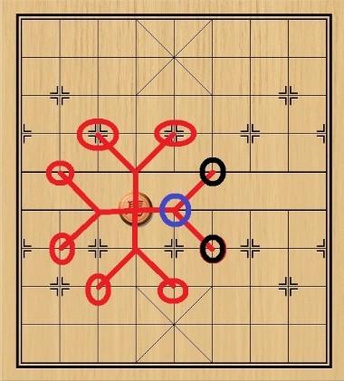 象棋中什么是马脚图片