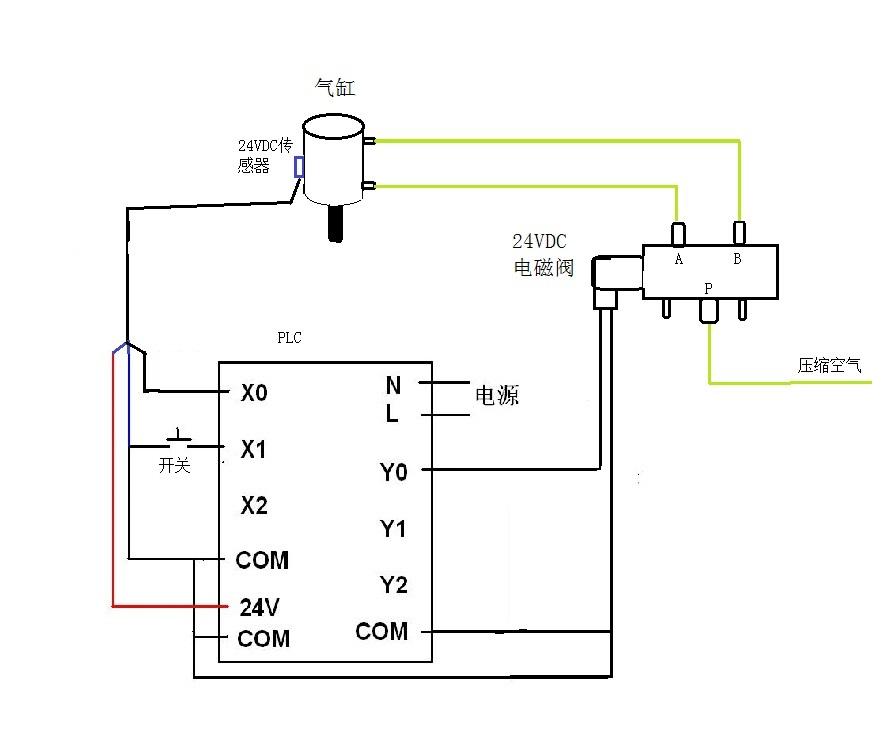 plc,继电器,汽缸,汽缸感应器图片