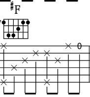 吉他谱上的f调怎么按,求好心人时解答图片