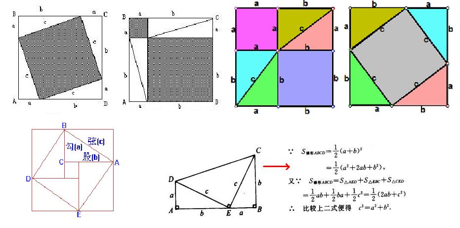 用方法_用拼图方法证明勾股定理(几种)
