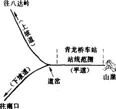 京张铁路 京张铁路为詹天佑主持修建并负责的中国第一条铁路,它京张图片