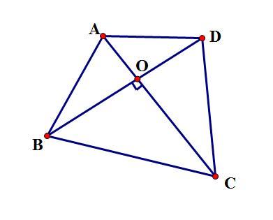 不合题意;c,矩形的对角线相等,此选项正确,不合题意;d,正方形的对角线图片