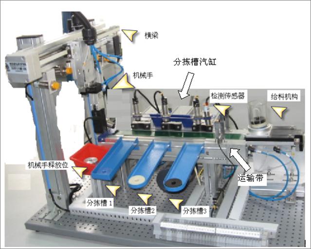 谁有基于plc300的给料分拣控制系统的系统接线图和图图片