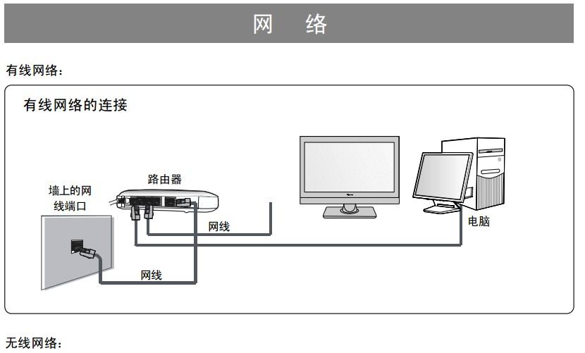 海信电视怎样连接电脑; 图片