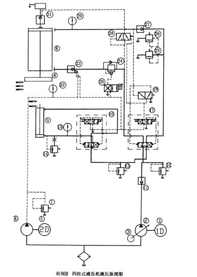 我想了解下这个液压原理图都是什么阀及其工作流程,四柱式液压机的图片