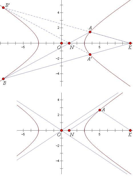 如何�9b�9n���y�n�K_显然,所作k点满足角akn=角bkn的要求.
