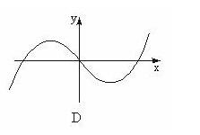 y=xcosx图像