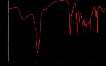 谁能帮忙分析下这个红外光谱图?