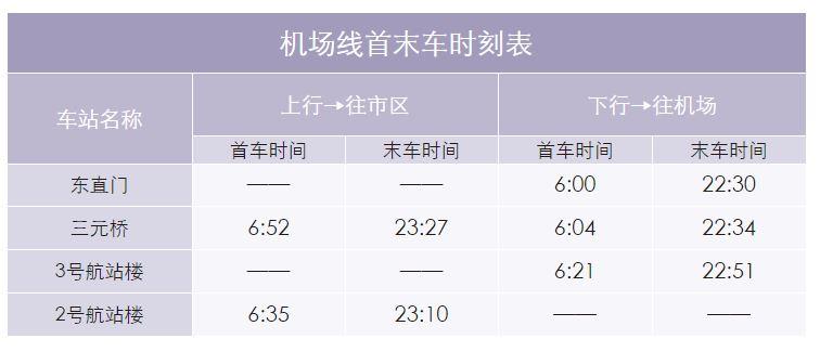 北京旅游专线时刻表