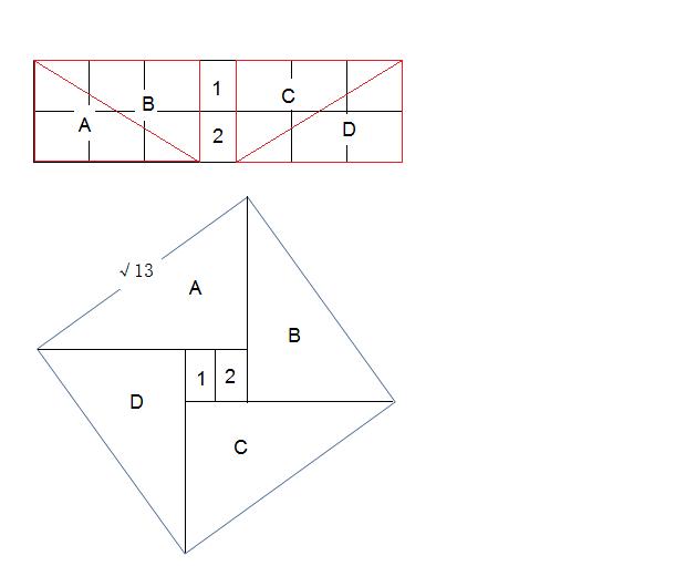 一块长方形苗圃的长_一块长6.5CM宽2CM的长方形纸片把它分割成6块再拼合成一个正方形 ...