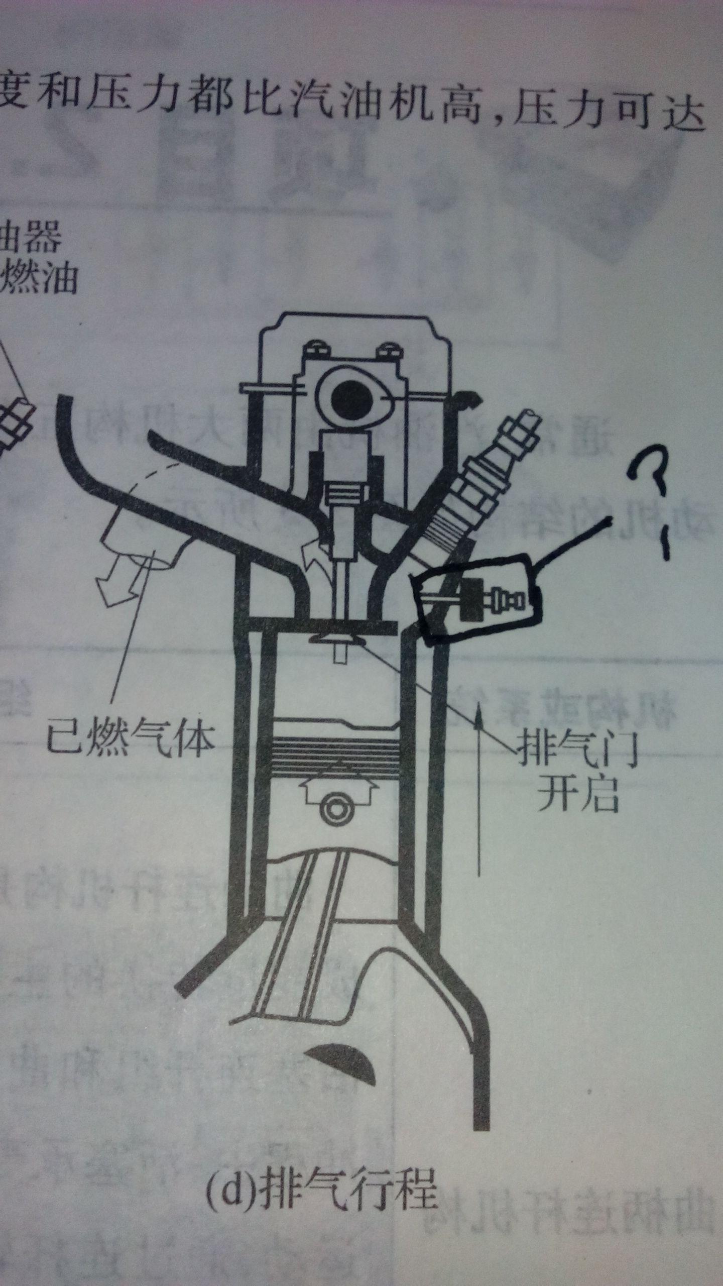 四冲程柴油机得工作原理示意图 高清图片