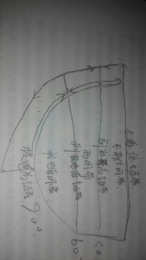 画出南半球的气压带和风带图片