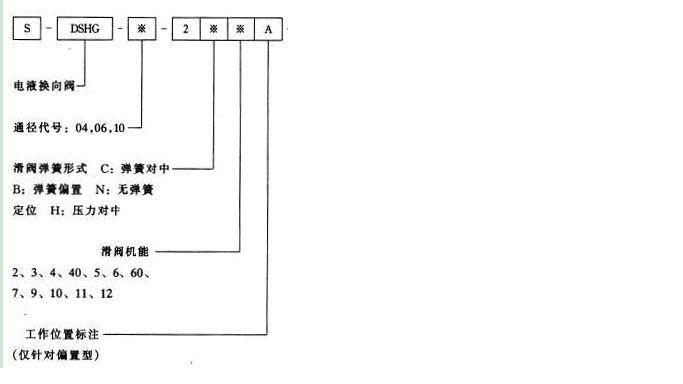 shg-06-3c2型号含义图片