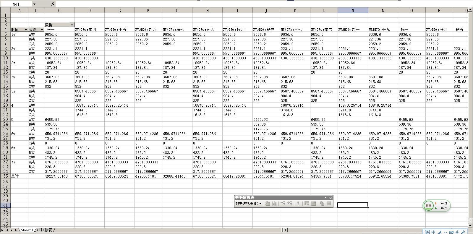 excel2003 数据透视表图片