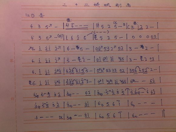 """求""""二十四桥枫别夜""""的古筝谱图片"""