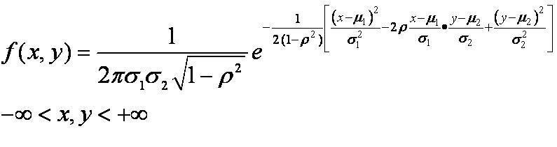 二维正态分布参数的含义