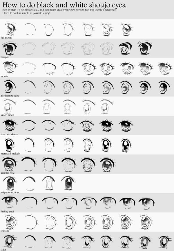 怎么画漫画眼睛步骤图 百度知道
