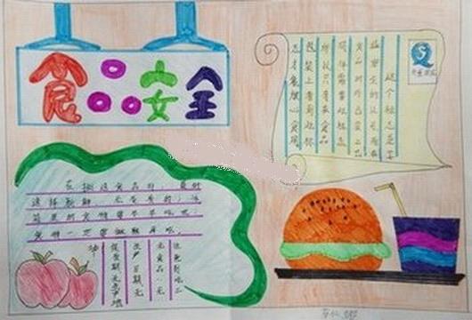 关于食品安全的手抄报资料问:关于食品安全的手抄报资料答:食品安全手