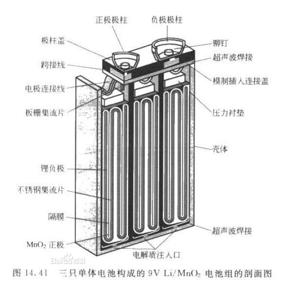 你的图确定是锂电池剖面图图片