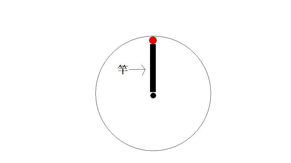 做曲线运动在运动过程中合外力可能为零吗?图片