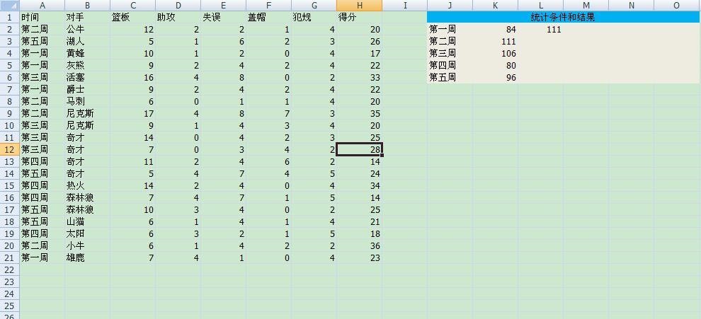 step3:k2输入公式=max(indirect(address(match(j2a:a0)8)&&quot