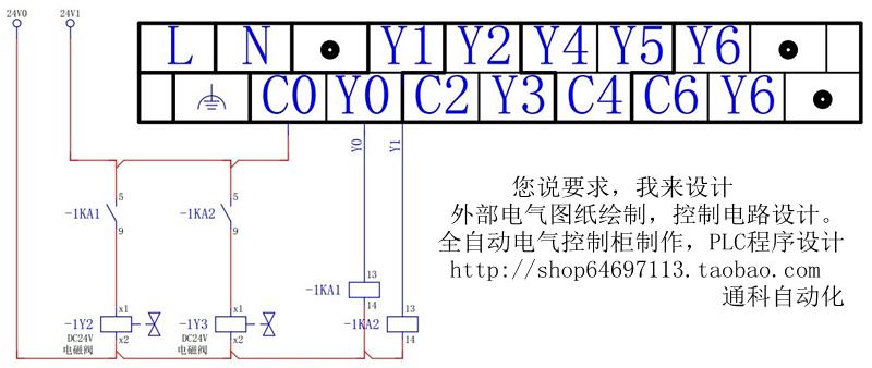 我采用的plc输出两个控制电磁阀信号,最终控制两个气缸.图片
