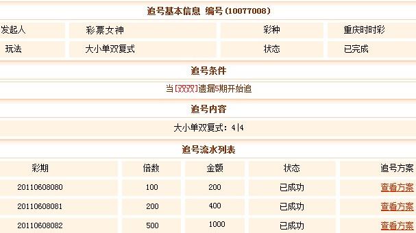 重庆时时彩开奖记录网的新手必看