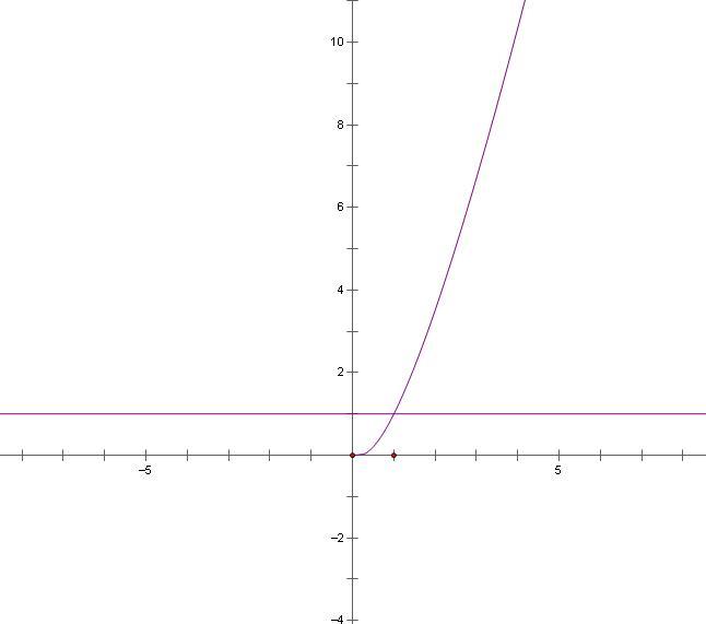 求曲线xlny+y-2x=1