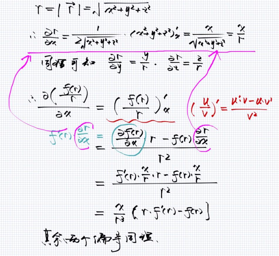 散度和梯度 积分