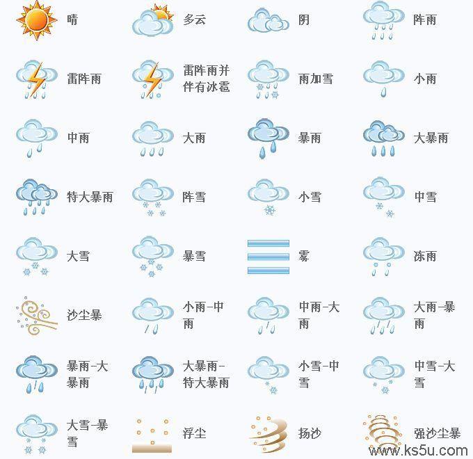 天气符号图片大全