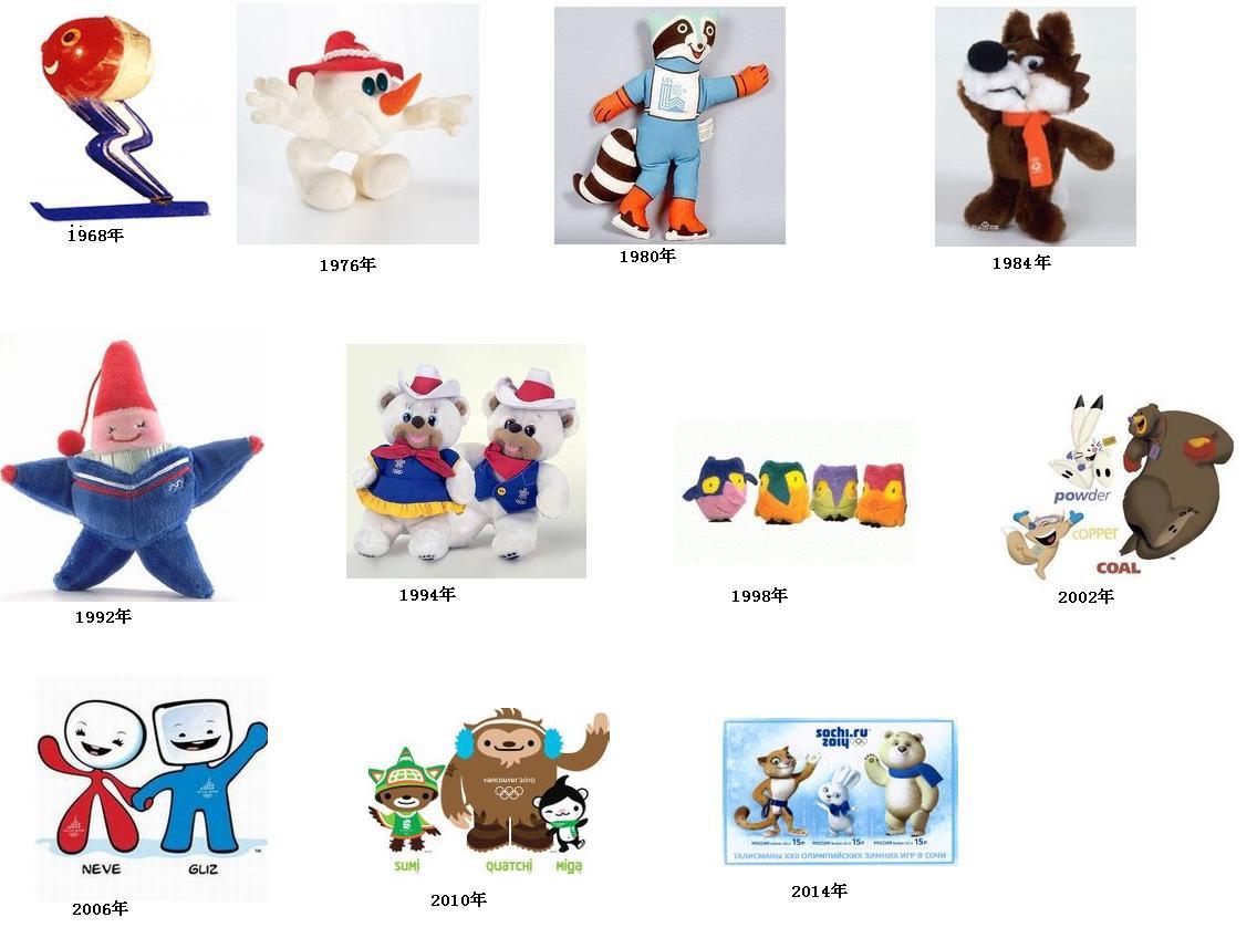各届奥运会吉祥物有哪些?(文字加图片)图片