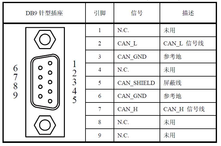 电脑接口db9/m在哪啊,基于rs485的简单现场总线通信设计求助图片