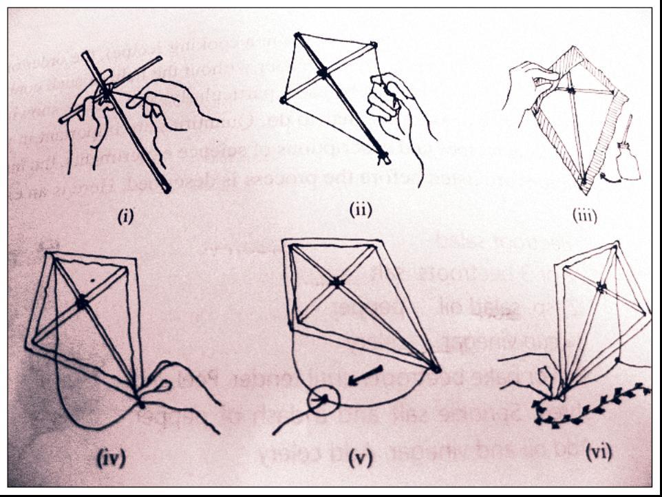幼儿园制作风筝图片制作风筝的步骤图片风筝的制作方法图片幼儿园