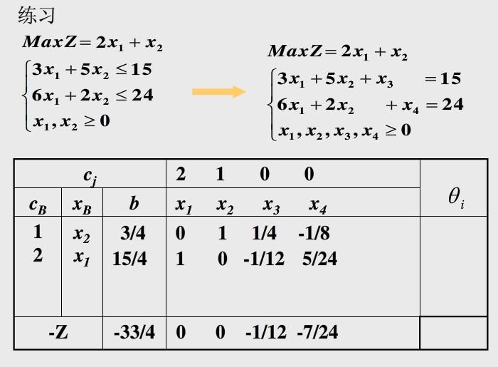 目标系数怎么算出来的